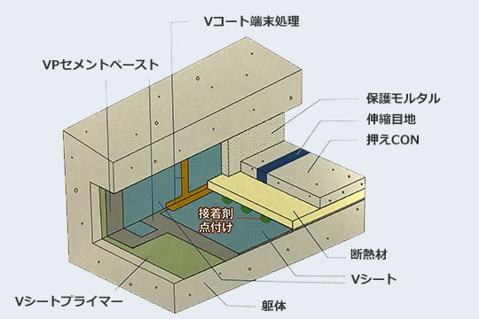 KS-A1 T 工法 外断熱押さえ工法